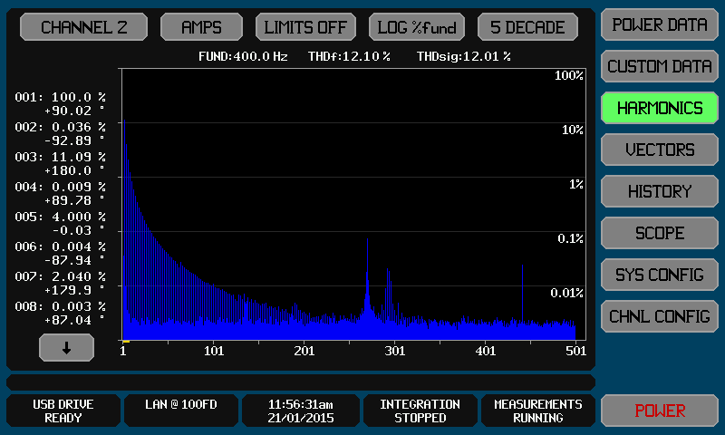 PA900 Power Analyzer Harmonics Chart