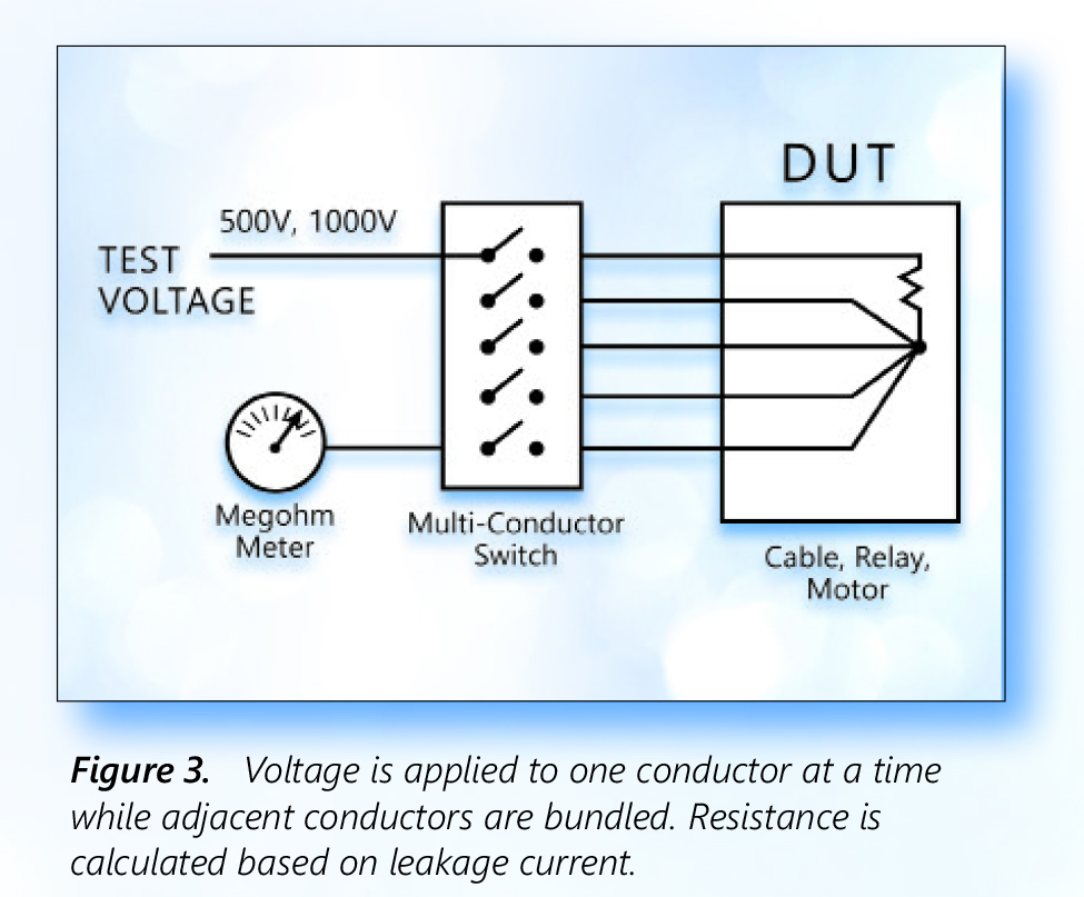 White Paper: Fundamentals of Electrical Safety Testing - November