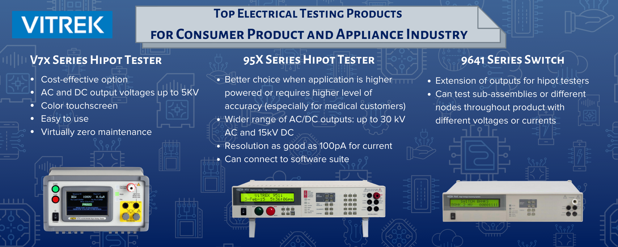 Infographic comparing Vitrek's electrical testing products